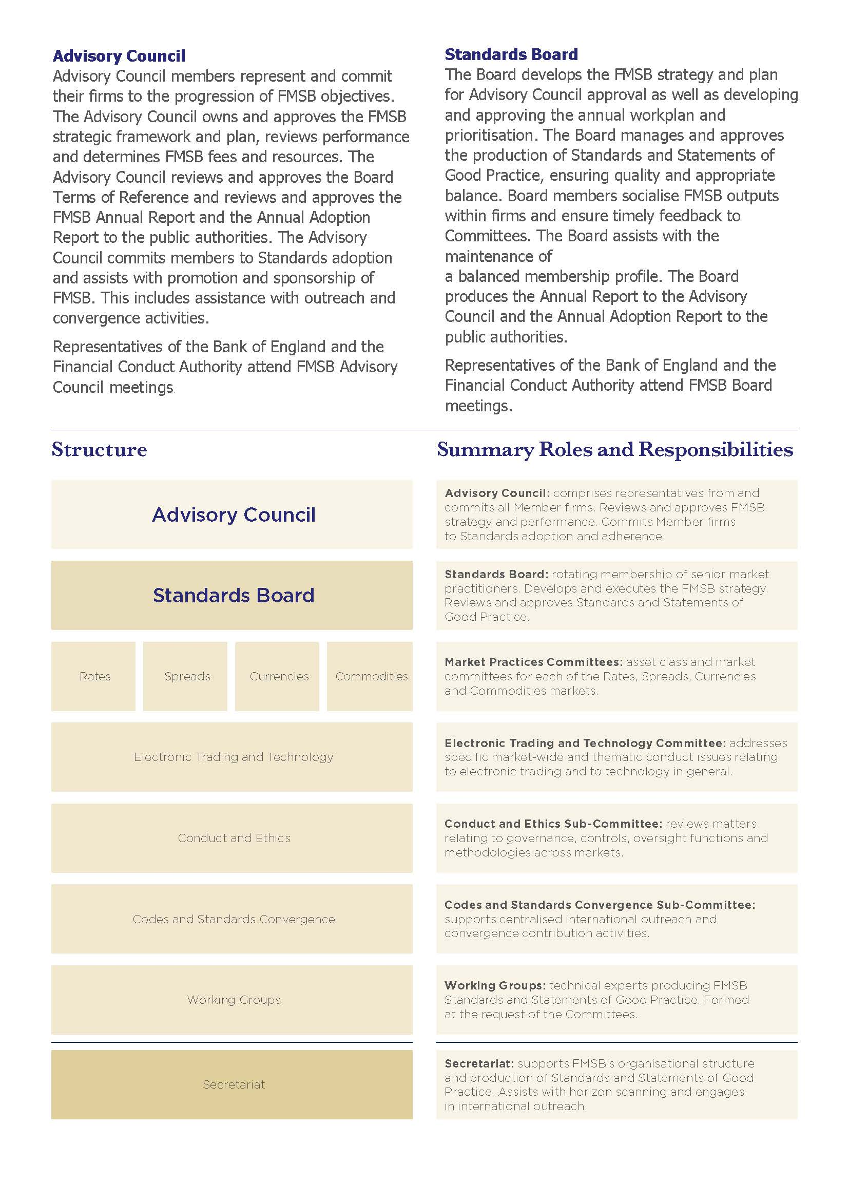 What We Do – FICC Markets Standards Board